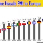 Pressione fiscale e sanguisuga statale