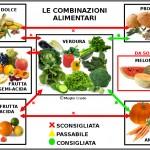 Combinazioni alimentari e dieta vegetariana