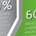 percentuale_tipologia_rifiuti_DN-780x300