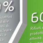 Rifiuti radioattivi, ISPRA: dove sarà il deposito delle scorie nucleari in Italia?