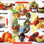 Perché preoccuparsi delle combinazioni alimentari?